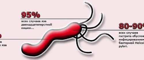 После гормональных таблеток болит живот