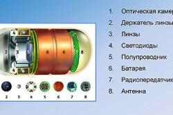 Устройство капсулы для гастроскопии